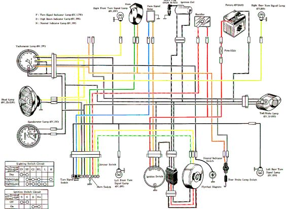 1980 suzuki gs550e wiring diagram breaker panel 1981 gs 550 gn 400 wiring-diagram ~ elsavadorla