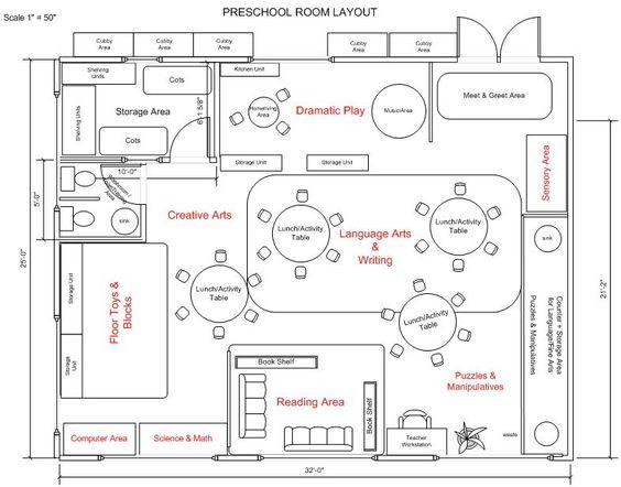 Most Excellent Preschool Classroom Layout 785 x 616 · 157