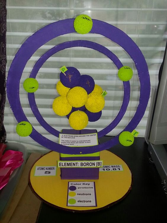 Boron 3d Atomic Model  my crafts  Pinterest  Models Science and Atoms