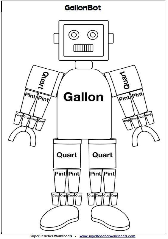 Measuring Cups Quarts Pints Gallons. measurements gallons