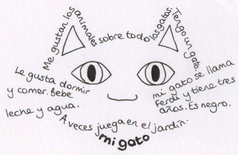 ¡Vámonos! Poetry Ideas Link: http://lisibo.com/2013/04