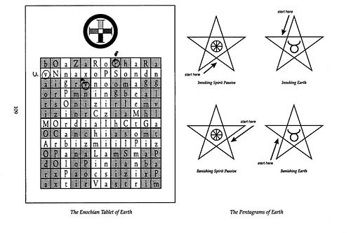 Enochian Tablet for Earth with Spirit and Earth Invoking