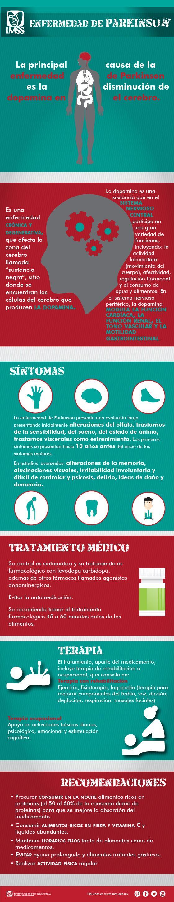 Enfermedad del Parkinson. Síntomas, ejercicios y tratamiento