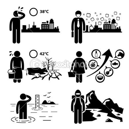 A set of human pictogram representing global warming and