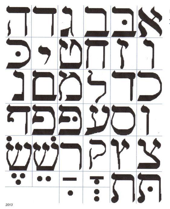 Alphabet, Cross stitch patterns and Stitches on Pinterest