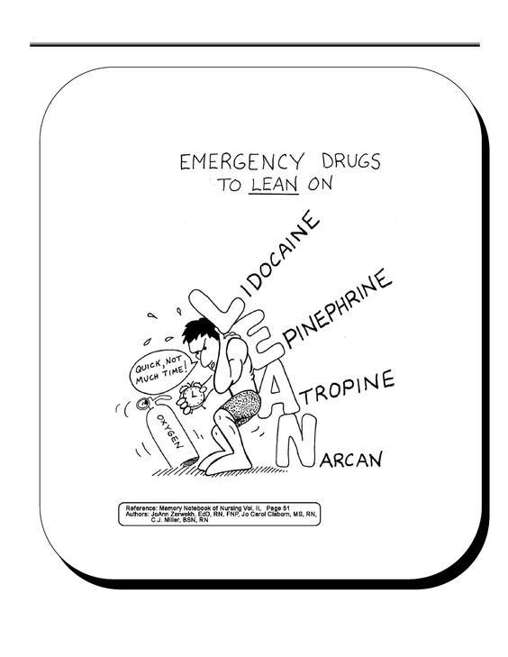 Infographic to help you recall which emergency drugs to