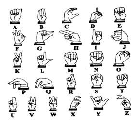 Sign language alphabet, Sign language and Means of
