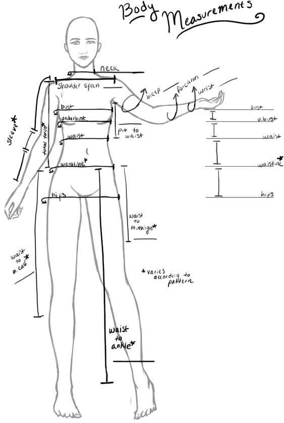 Sewing box, Charts and Body measurements on Pinterest