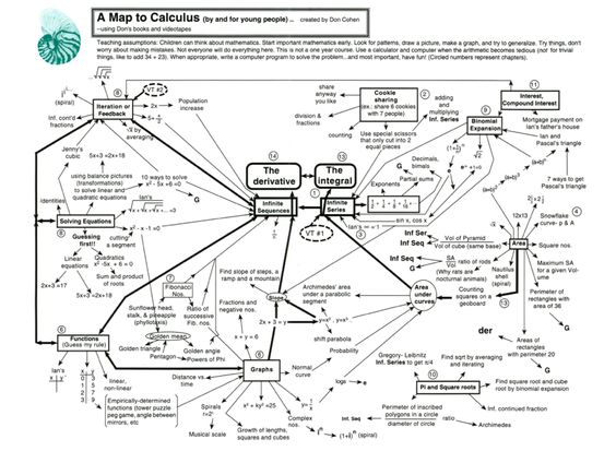 Calculus, Maps and Interactive map on Pinterest