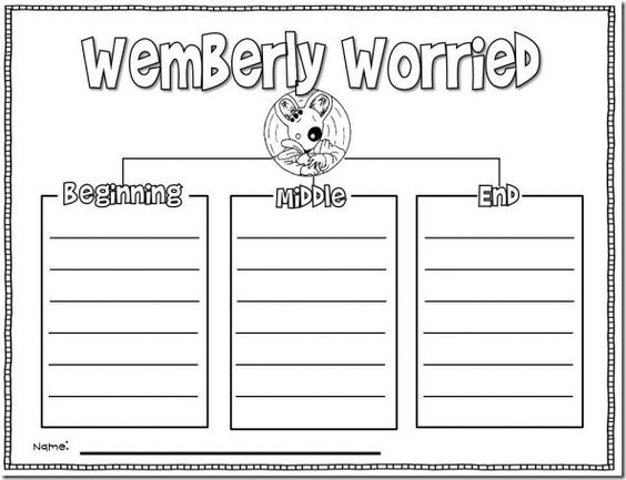 Wemberly Worried: character traits, B.M.E., and online