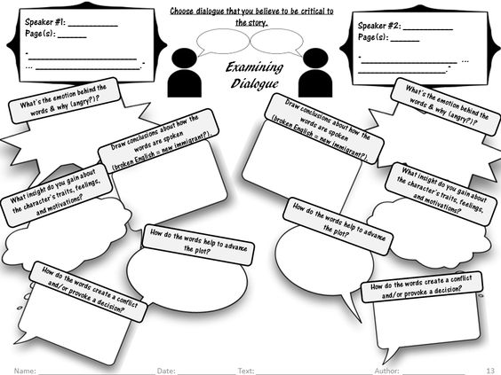 Graphic organizers, Organizers and Common core reading on