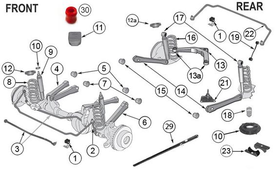 Jeep Grand Cherokee WJ & WG Suspension Parts Components at