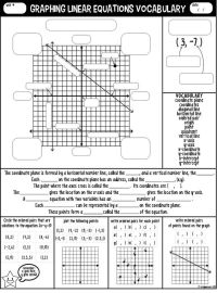 Math Worksheets Graphing Linear Equations - graphing non ...