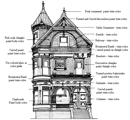 Queen anne, Architecture and Victorian on Pinterest
