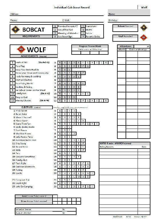 http://akelascouncil.blogspot.com/2014/03/cub-scout-wolf