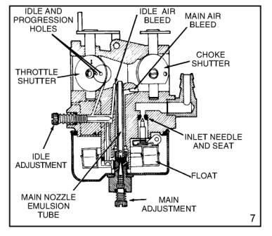 5 Hp Teseh Engine Diagram. 5. Free Printable Wiring
