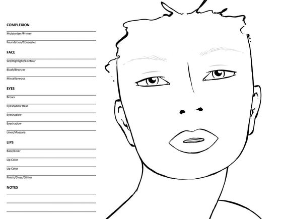 Face charts, Faces and Charts on Pinterest