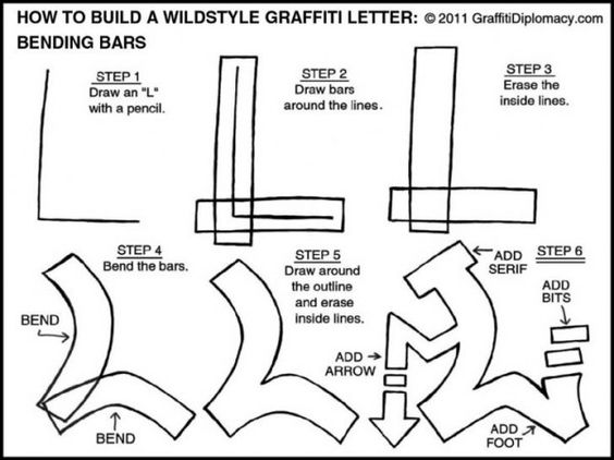 How to draw, The o'jays and Bubble letters on Pinterest