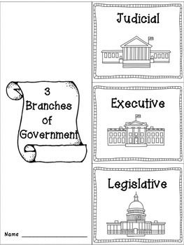 Branches of government and Branches on Pinterest