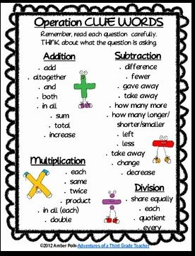 Miss Third Grade cut and paste story problem key words