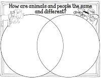 Gardens, Zoos and Venn diagrams on Pinterest