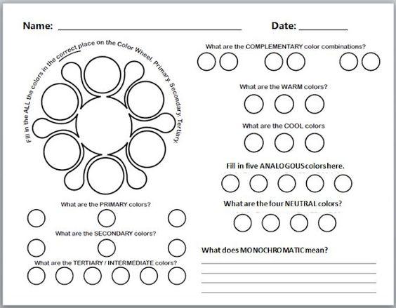 Common Core: Artroom 104 (assessment ideas for each grade