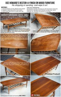 DIY Restore wood furniture. Fast, cheap and easy wood ...