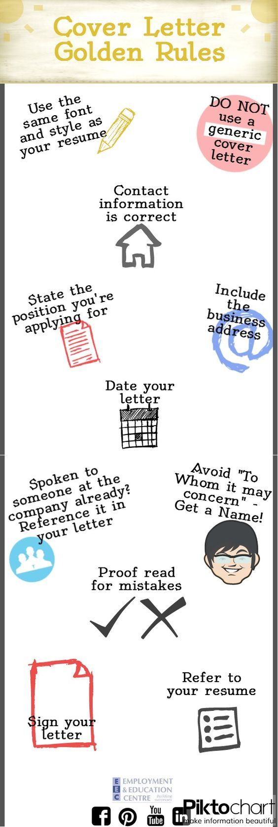 Cover letters and Letters on Pinterest
