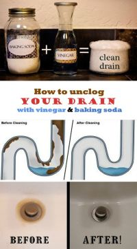 How to unclog your drain with vinegar and baking soda ...