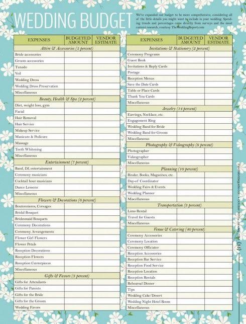 south indian wedding planning checklist