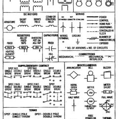 3 Phase Electric Duct Heater Wiring Diagram 2002 Chevy Malibu Radio Schematic Symbols Chart | Electrical On And Diagrams Auto Elect ...