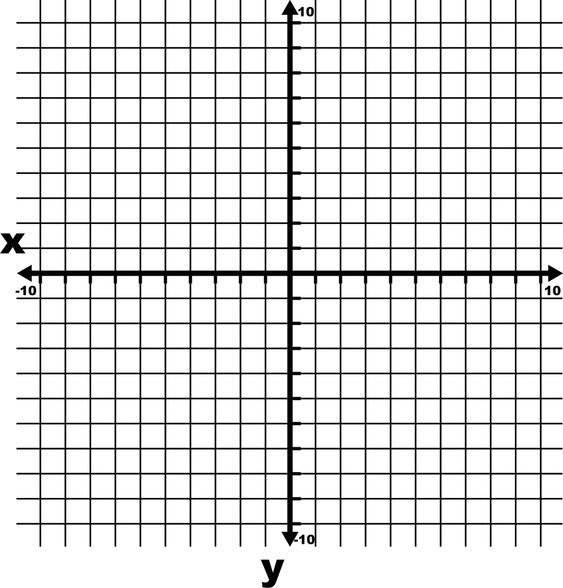-10 To 10 Coordinate Grid With Axes And Increments Labeled