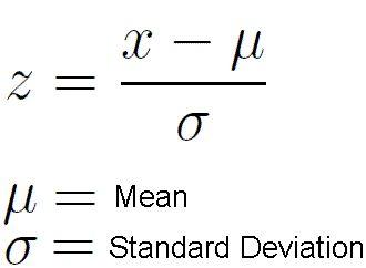 The Z-Score Formula for Standard Bell Curves
