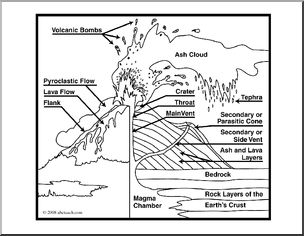 Geology, Coloring pages and Coloring on Pinterest