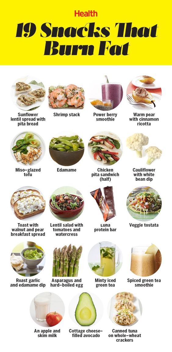 that burn fat celebrity weight loss health and weight exercises