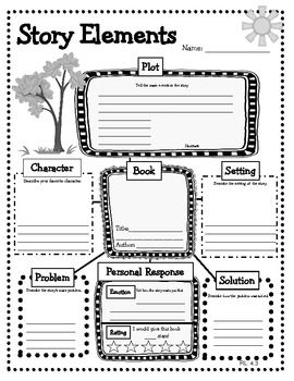 Common Core: Reading Graphic Organizers for Literature