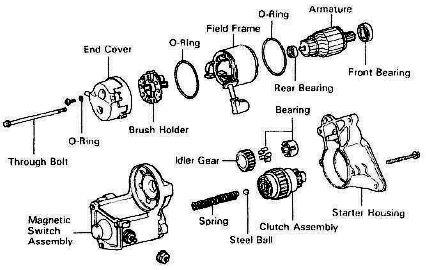 Toyota Starlet Engine 1991 4Runner Engine Wiring Diagram