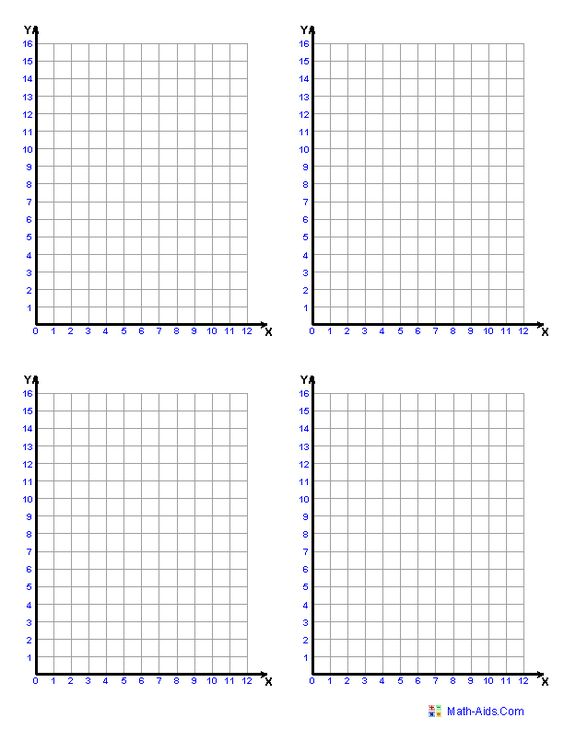 Various graphing papers & worksheets, including ones to