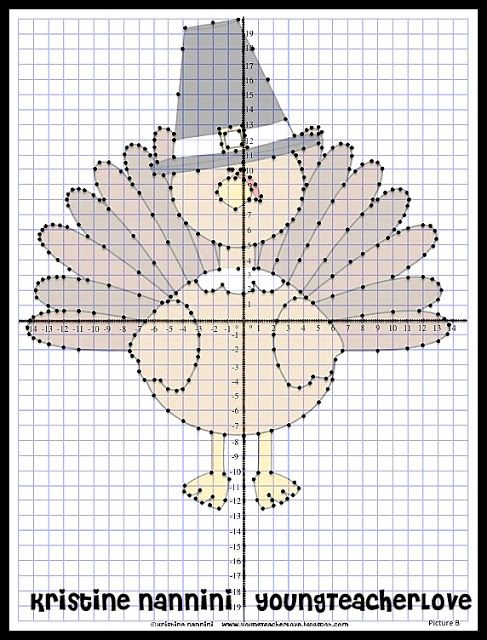 Thanksgiving Coordinate Graphing Mystery Pictures!! Tons
