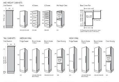 Kitchen Cabinets Design Dimensions