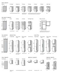 Kitchen Cabinet Dimensions | Good to know | Interior ...