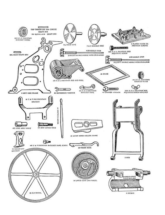 Reprint of C&P Chandler and Price letterpress parts list