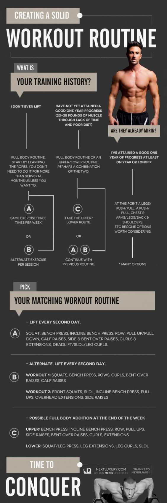 Creating A Solid Workout Routine For Men Infographic Infografia Pinterest The Ojays