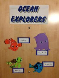 Creative suite style Disney themed door decs. From the