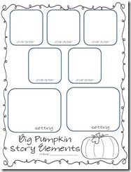 Pumpkins, Halloween and Graphic organizers on Pinterest