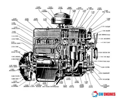 Chevy V8 Engine Clip Art, Chevy, Free Engine Image For