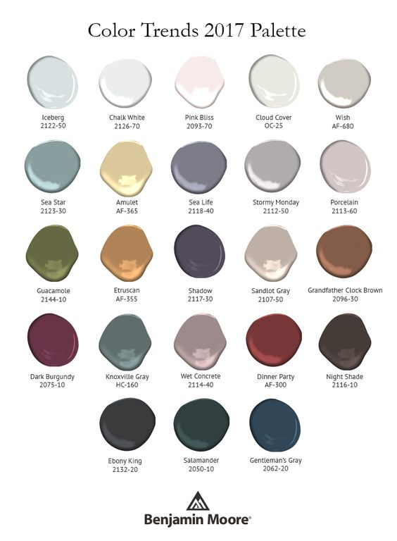 Benjamin Moore 2017 paint color trends