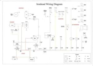Ironhead Wiring Diagram | Motorcycle | Pinterest
