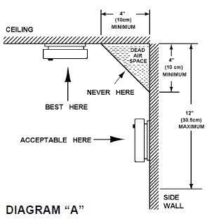 Wiring Ceiling Smoke Alarm Smoke Alarm Covers Wiring