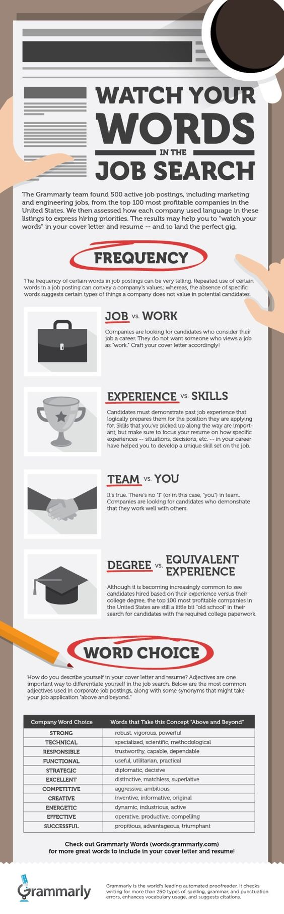 Cover letter resume Cover letters and Resume on Pinterest
